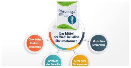 Die Rheumagil Wirkformel